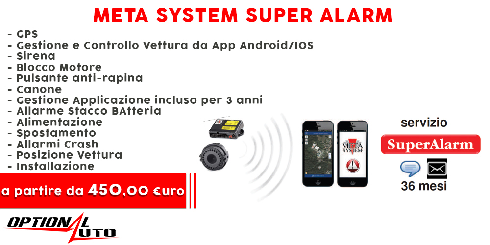 Optional Auto Aversa